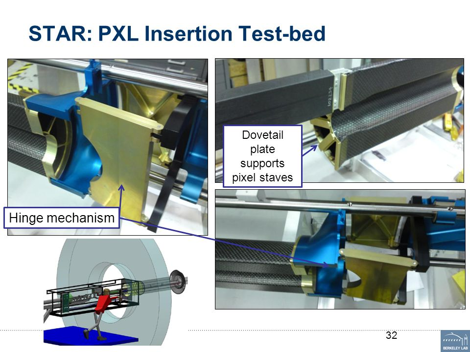 STAR: PXL Insertion Test-bed Hinge mechanism Dovetail plate supports pixel staves 32
