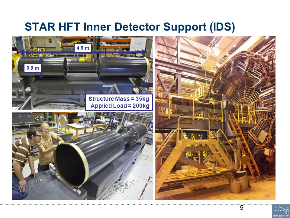 STAR HFT Inner Detector Support (IDS) 5 4.6 m 0.8 m Structure Mass = 35kg Applied Load = 200kg