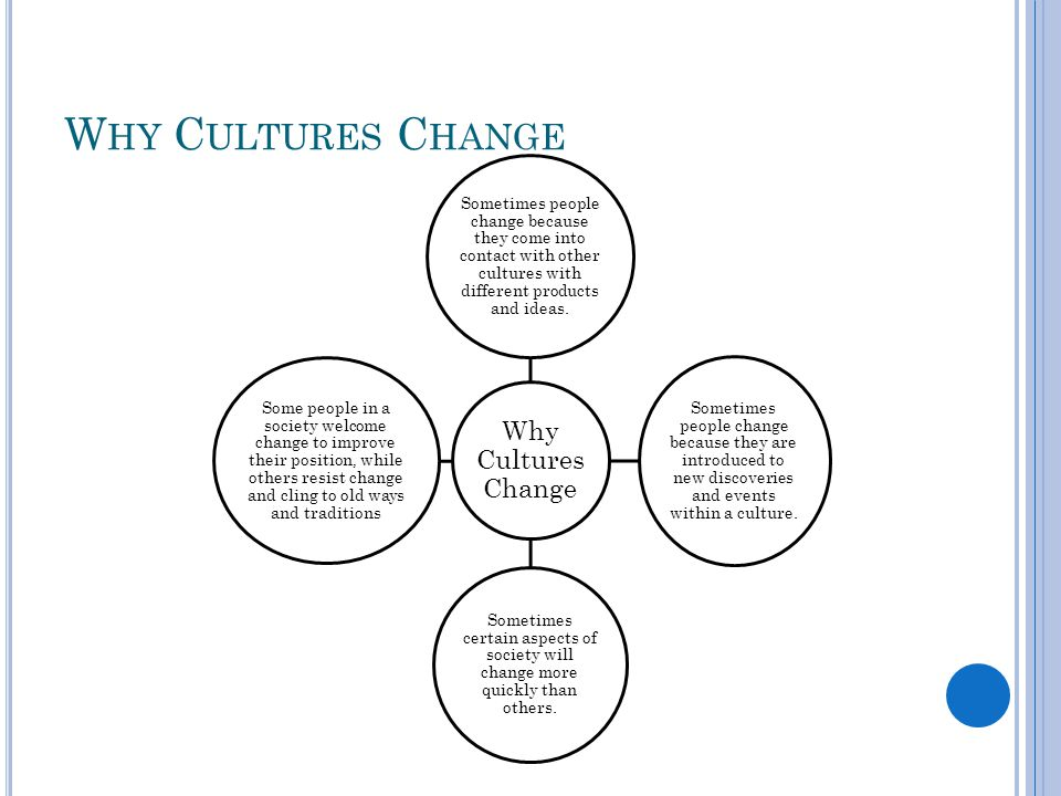 W HY C ULTURES C HANGE Why Cultures Change Sometimes people change because they come into contact with other cultures with different products and idea
