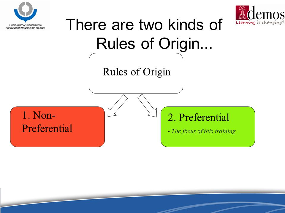 There are two kinds of Rules of Origin... Rules of Origin 1.