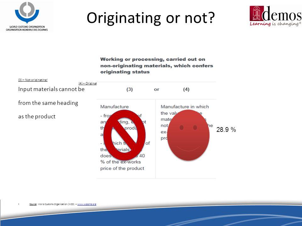 Originating or not. (3) – Not originating. (4) – Originating.
