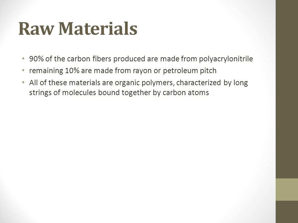 Raw Materials 90% of the carbon fibers produced are made from polyacrylonitrile remaining 10% are made from rayon or petroleum pitch All of these mate