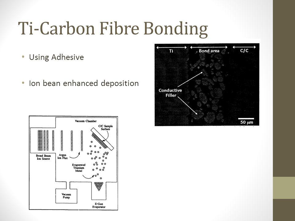 Ti-Carbon Fibre Bonding Using Adhesive Ion bean enhanced deposition