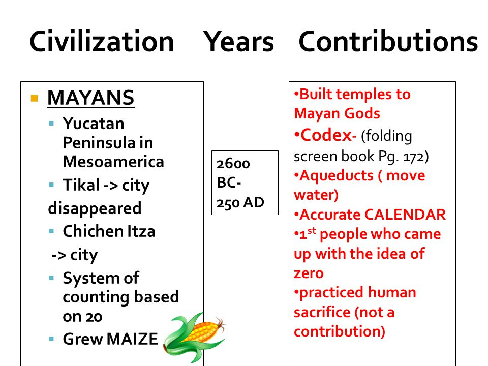  MAYANS  Yucatan Peninsula in Mesoamerica  Tikal -> city disappeared  Chichen Itza -> city  System of counting based on 20  Grew MAIZE 2600 BC- 250 AD Built temples to Mayan Gods Codex - (folding screen book Pg.