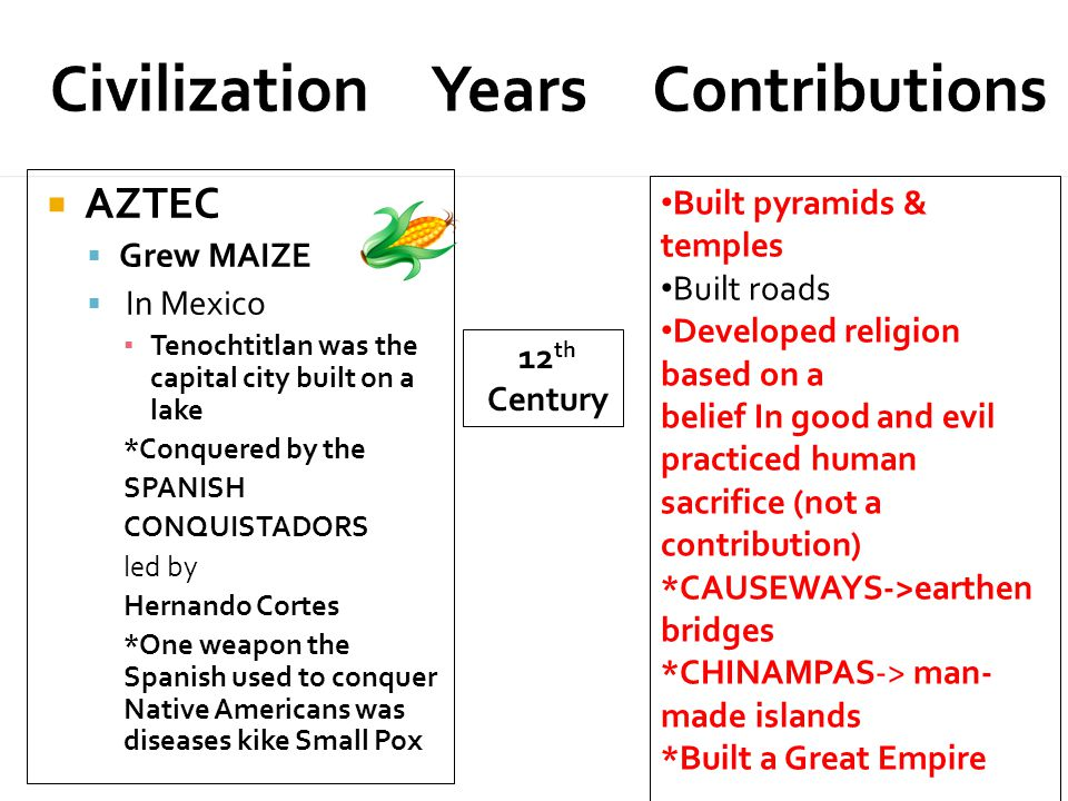  AZTEC  Grew MAIZE  In Mexico ▪ Tenochtitlan was the capital city built on a lake *Conquered by the SPANISH CONQUISTADORS led by Hernando Cortes *One weapon the Spanish used to conquer Native Americans was diseases kike Small Pox 12 th Century Built pyramids & temples Built roads Developed religion based on a belief In good and evil practiced human sacrifice (not a contribution) *CAUSEWAYS->earthen bridges *CHINAMPAS-> man- made islands *Built a Great Empire