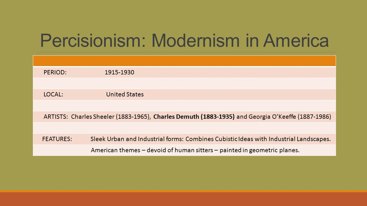 Percisionism: Modernism in America PERIOD: 1915-1930 LOCAL: United States ARTISTS: Charles Sheeler (1883-1965), Charles Demuth (1883-1935) and Georgia