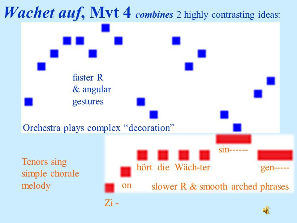 Wachet auf chorale melody Zi - on hört die Wäch-ter sing - en