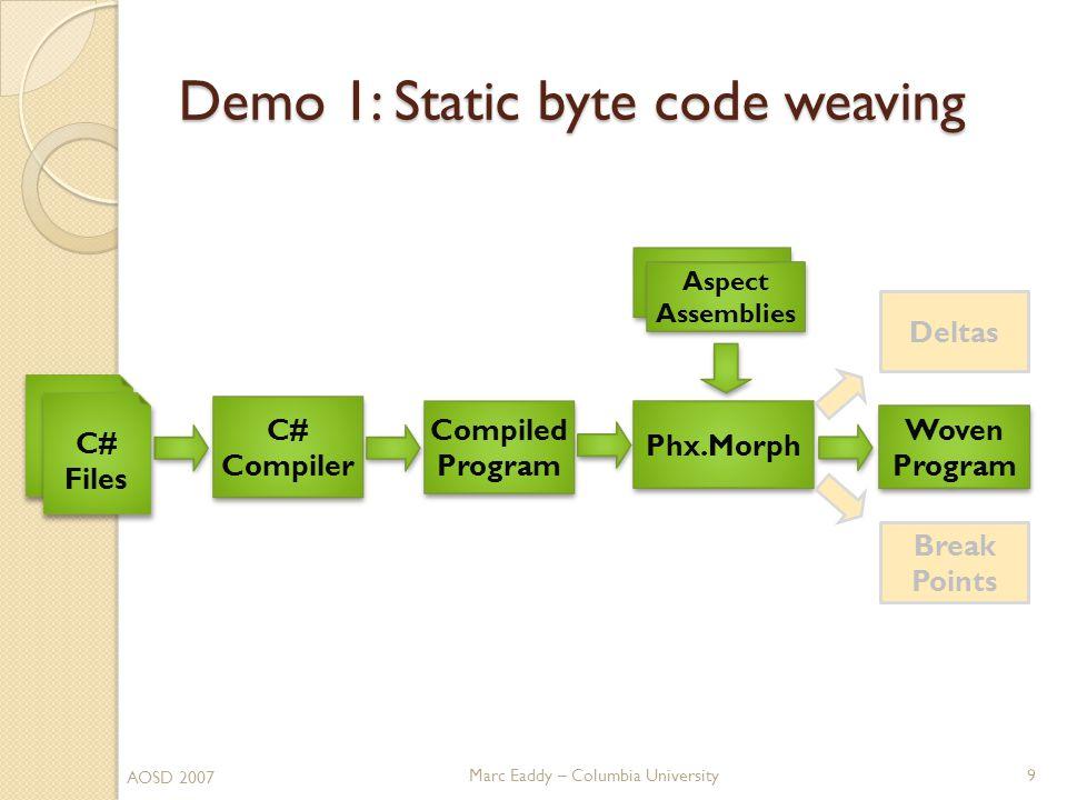 Marc Eaddy – Columbia University Demo 1: Static byte code weaving AOSD 2007 9 C# Compiler C# Compiler Phx.Morph Deltas Aspect Assemblies Aspect Assemb