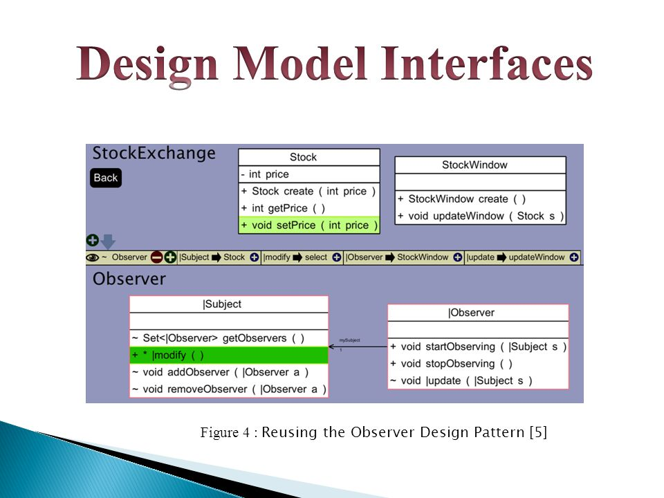 Figure 4 : Reusing the Observer Design Pattern [5]