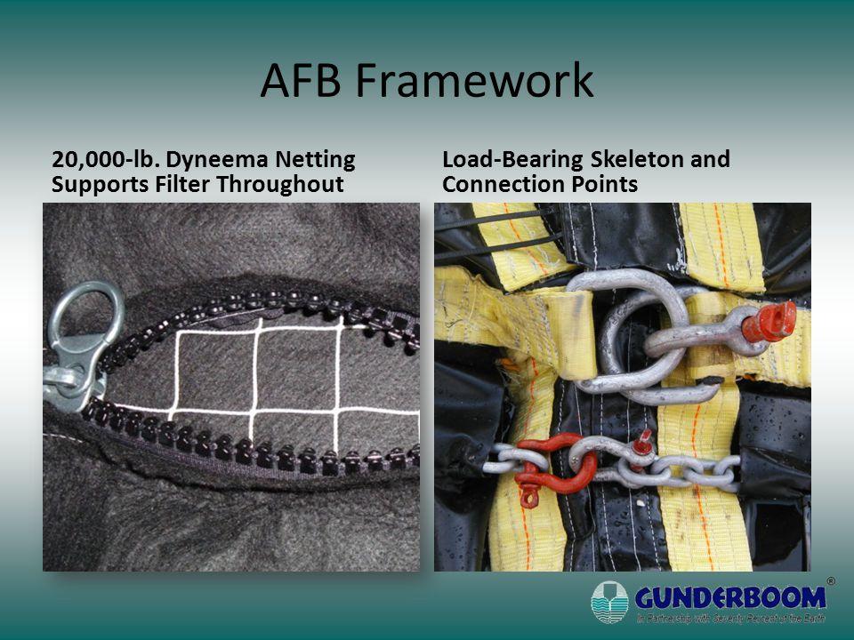 AFB Framework 20,000-lb.