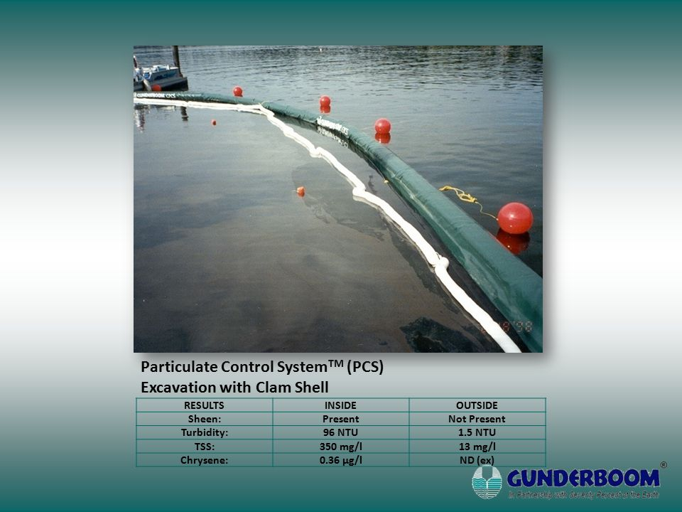 RESULTSINSIDEOUTSIDE Sheen:PresentNot Present Turbidity:96 NTU1.5 NTU TSS:350 mg/l13 mg/l Chrysene:0.36 µg/lND (ex) Particulate Control System TM (PCS) Excavation with Clam Shell