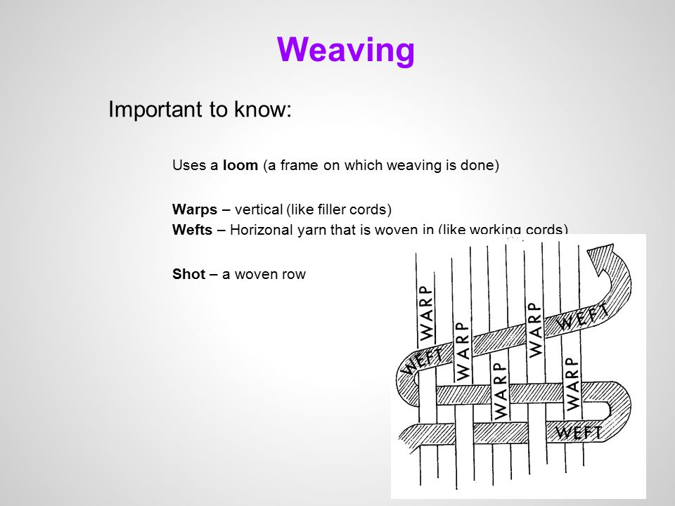 Weaving Important to know: Uses a loom (a frame on which weaving is done) Warps – vertical (like filler cords) Wefts – Horizonal yarn that is woven in (like working cords) Shot – a woven row