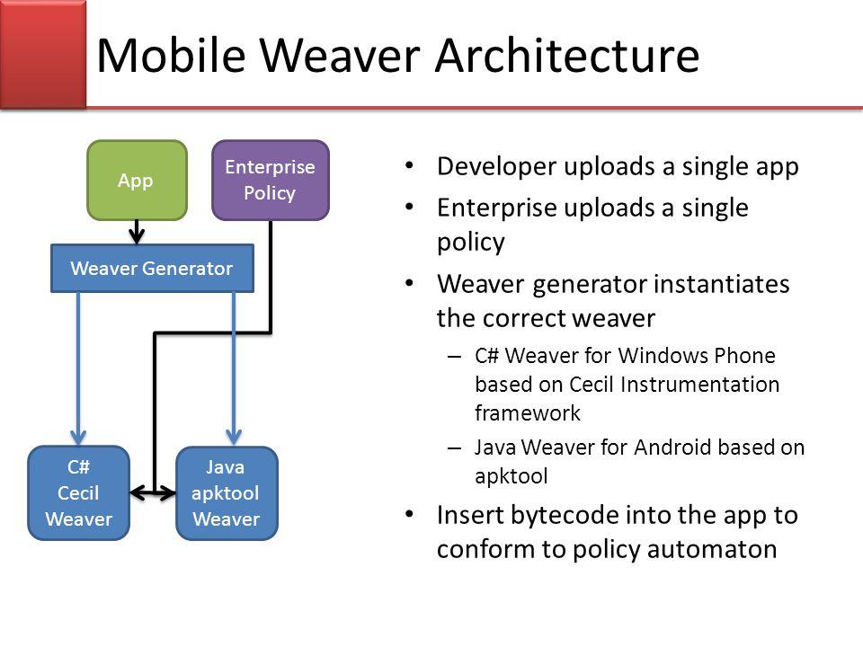 Mobile Weaver Architecture App Developer uploads a single app Enterprise uploads a single policy Weaver generator instantiates the correct weaver – C#