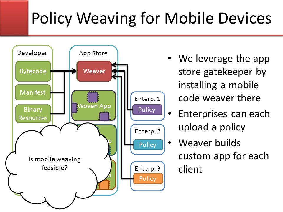 We leverage the app store gatekeeper by installing a mobile code weaver there Enterprises can each upload a policy Weaver builds custom app for each c