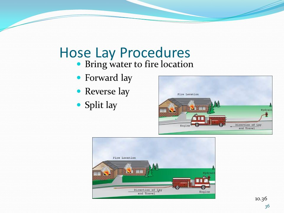 Hose Lay Procedures Bring water to fire location Forward lay Reverse lay Split lay 36 10.36