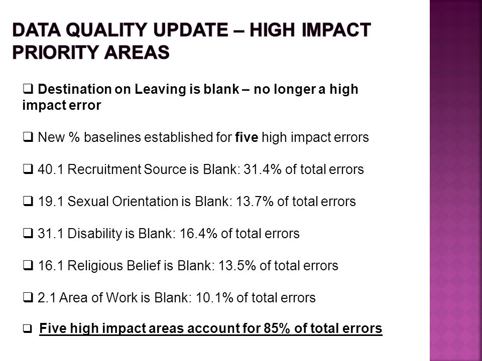  Destination on Leaving is blank – no longer a high impact error  New % baselines established for five high impact errors  40.1 Recruitment Source
