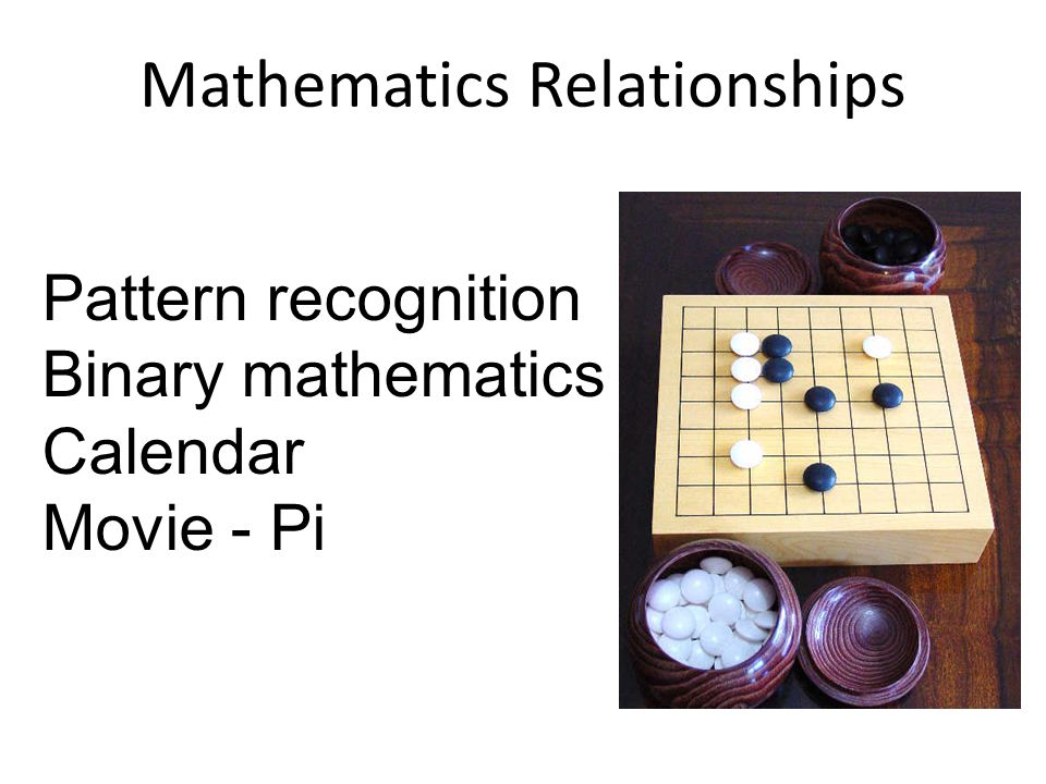 Mathematics Relationships Pattern recognition Binary mathematics Calendar Movie - Pi