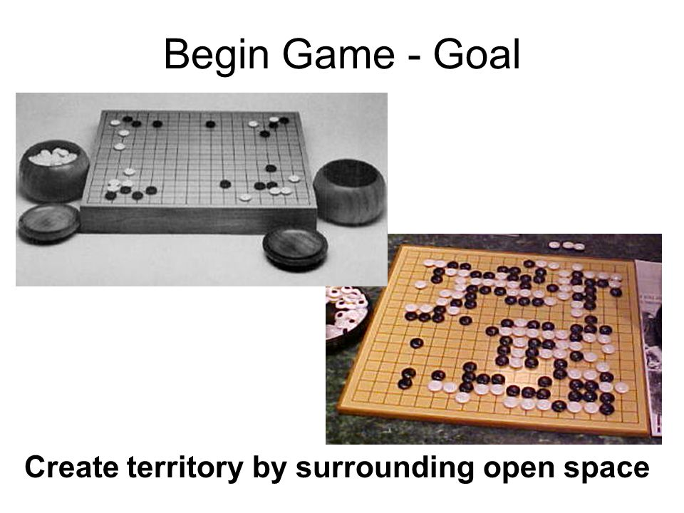 Create territory by surrounding open space Begin Game - Goal