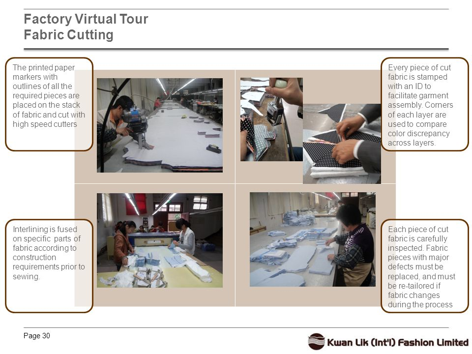 Page 30 Factory Virtual Tour Fabric Cutting The printed paper markers with outlines of all the required pieces are placed on the stack of fabric and cut with high speed cutters Interlining is fused on specific parts of fabric according to construction requirements prior to sewing.
