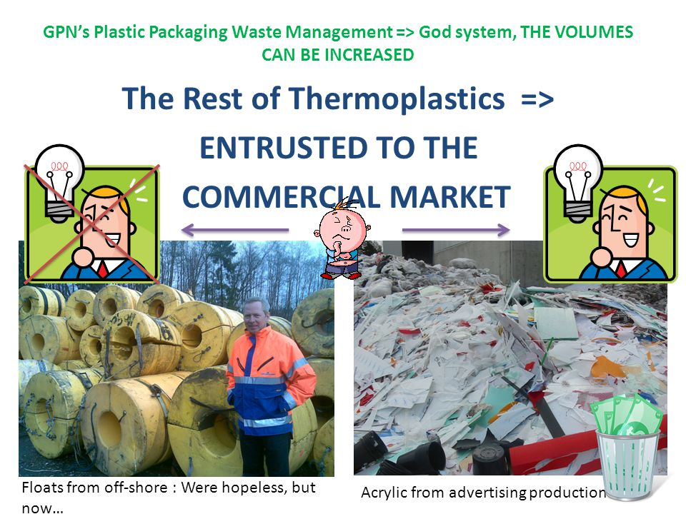 GPN's Plastic Packaging Waste Management => God system, THE VOLUMES CAN BE INCREASED The Rest of Thermoplastics => ENTRUSTED TO THE COMMERCIAL MARKET Floats from off-shore : Were hopeless, but now… Acrylic from advertising production =>