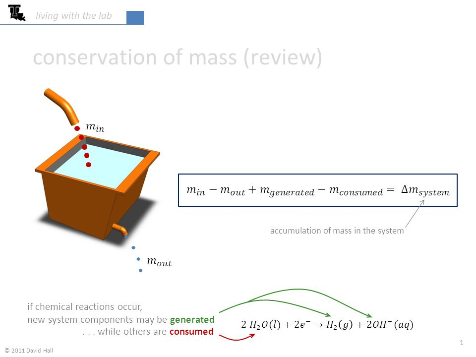 conservation of mass (review) 1 living with the lab if chemical reactions occur, new system components may be generated...