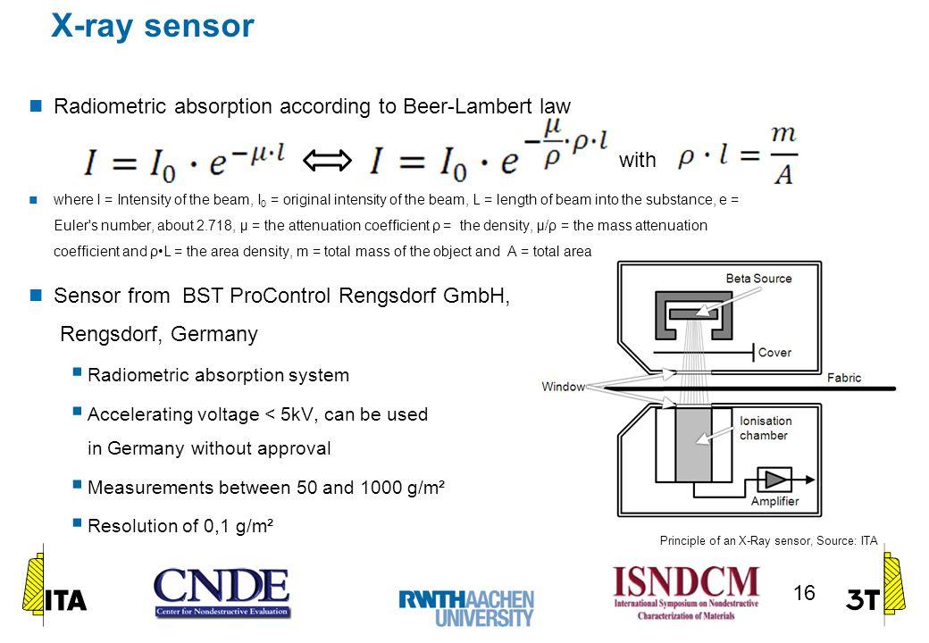 X-ray sensor Principle of an X-Ray sensor, Source: ITA with Radiometric absorption according to Beer-Lambert law where I = Intensity of the beam, I 0