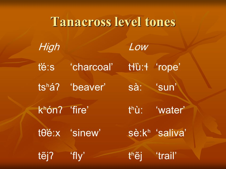 Falling contour tone Tsuut'ina (Sarcee): Tsuut'ina (Sarcee): [tsʰûːt'ínà][tsʰûːt'ínà] Ibibio: ákp͡ân'square woven basket' ákp͡ân àkp͡ɔ̂'rubber tree' àkp͡ɔ̂ Thai: Thai: nâː'face'nâː