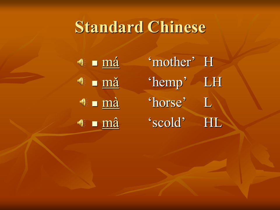 Standard Chinese má'mother' má'mother' má mǎ'hemp' mǎ'hemp' mǎ mǎ mà'horse' mà'horse' mà mâ'scold' mâ'scold' mâ mâ