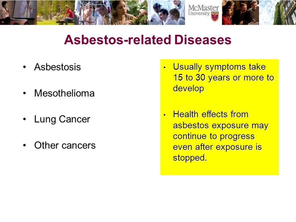Asbestos-related Diseases Asbestosis Mesothelioma Lung Cancer Other cancers Usually symptoms take 15 to 30 years or more to develop Usually symptoms t
