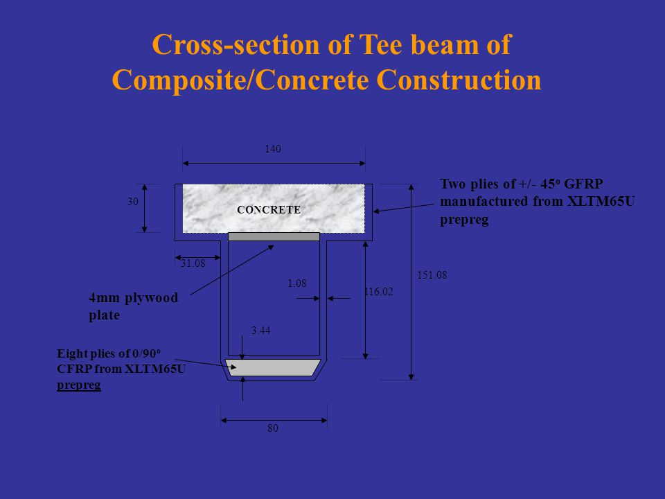 CONCRETE Two plies of +/- 45 o GFRP manufactured from XLTM65U prepreg 4mm plywood plate Eight plies of 0/90 o CFRP from XLTM65U prepreg 30 31.08 1.08 3.44 116.02 151.08 140 80 Cross-section of Tee beam of Composite/Concrete Construction