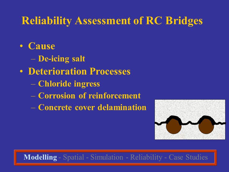 Reliability Assessment of RC Bridges Cause –De-icing salt Deterioration Processes –Chloride ingress –Corrosion of reinforcement –Concrete cover delamination Modelling - Spatial - Simulation - Reliability - Case Studies