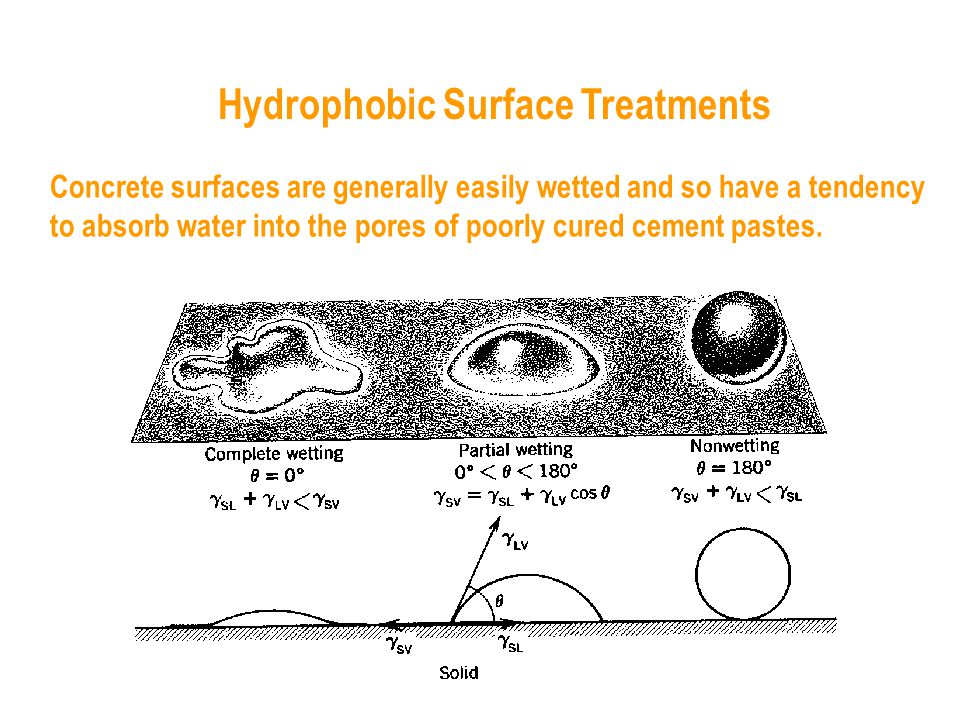 Hydrophobic Surface Treatments Concrete surfaces are generally easily wetted and so have a tendency to absorb water into the pores of poorly cured cement pastes.