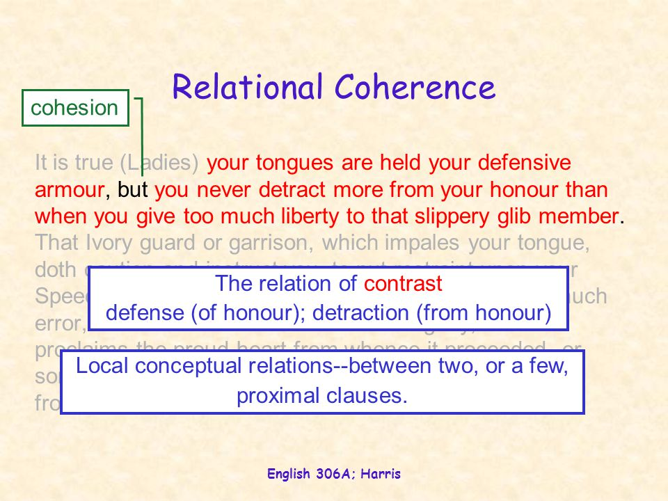 English 306A; Harris Relational Coherence It is true (Ladies) your tongues are held your defensive armour, but you never detract more from your honour than when you give too much liberty to that slippery glib member.