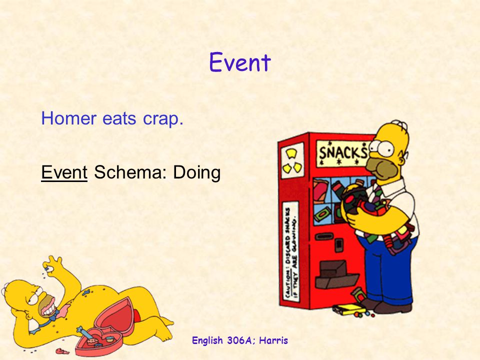 English 306A; Harris Event Homer eats crap. Event Schema: Doing