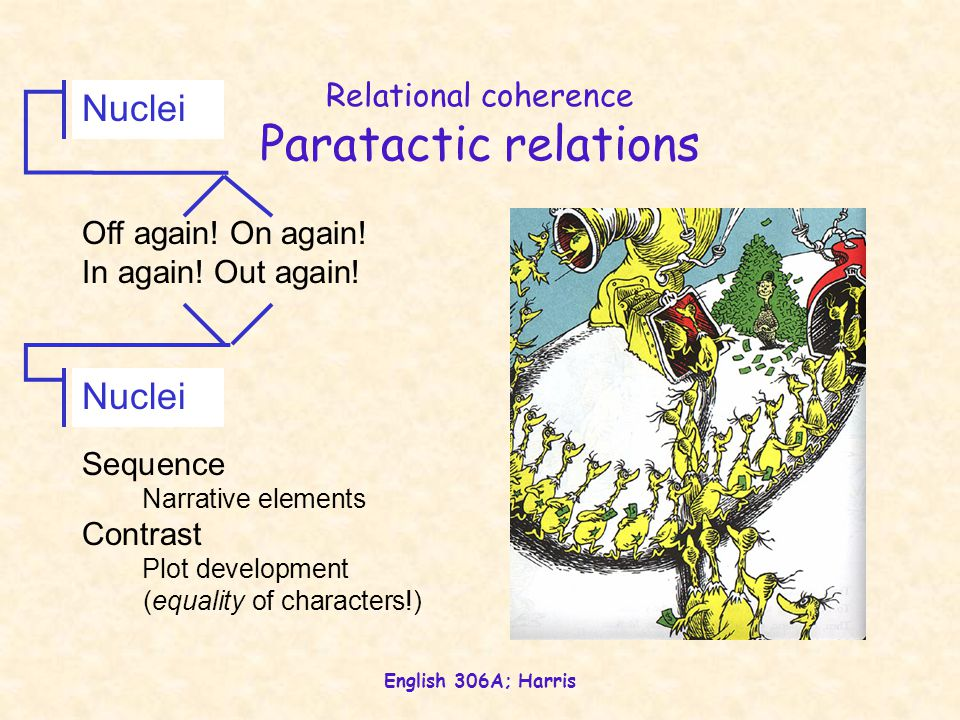 English 306A; Harris Relational coherence Paratactic relations Off again.