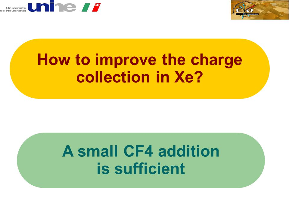 How to improve the charge collection in Xe A small CF4 addition is sufficient