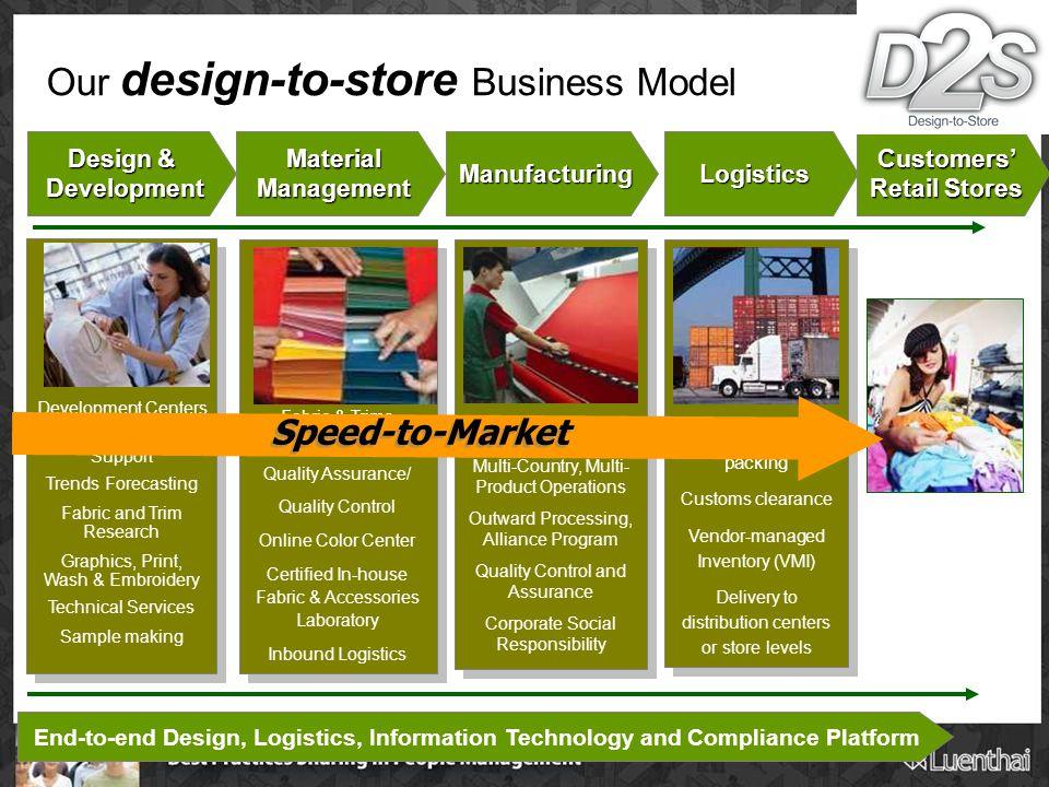 End-to-end Design, Logistics, Information Technology and Compliance Platform Our design-to-store Business Model Design & Development Development Cente