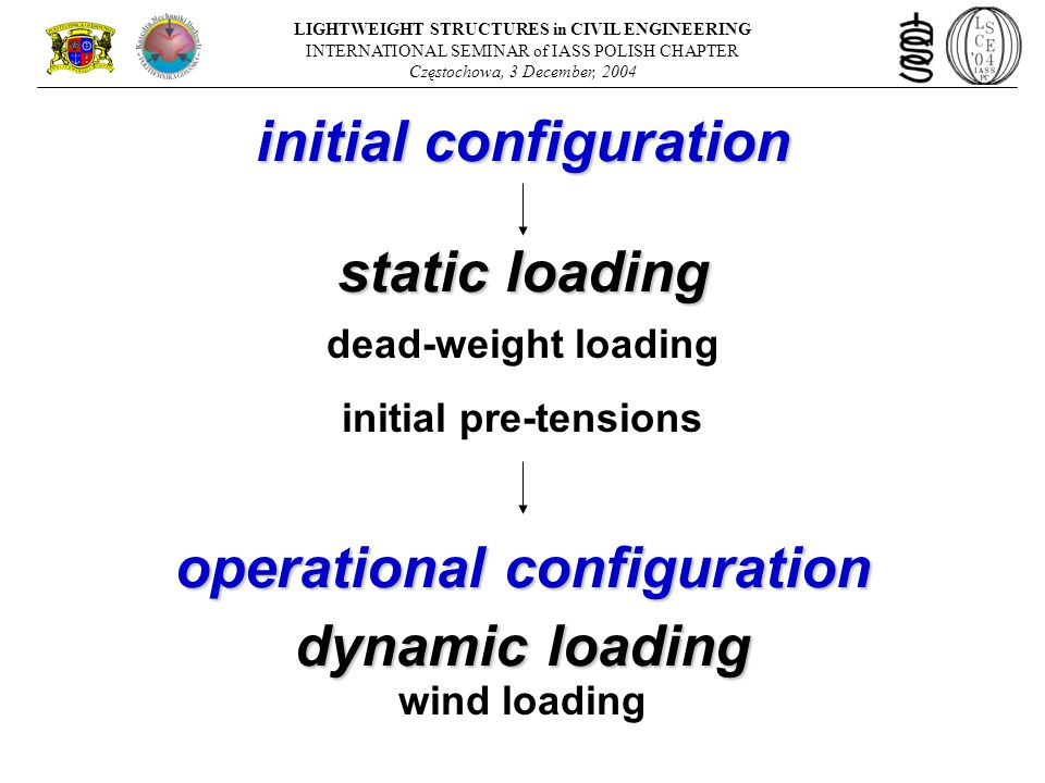 static loading dead-weight loading initial pre-tensions operational configuration initial configuration dynamic loading wind loading LIGHTWEIGHT STRUC