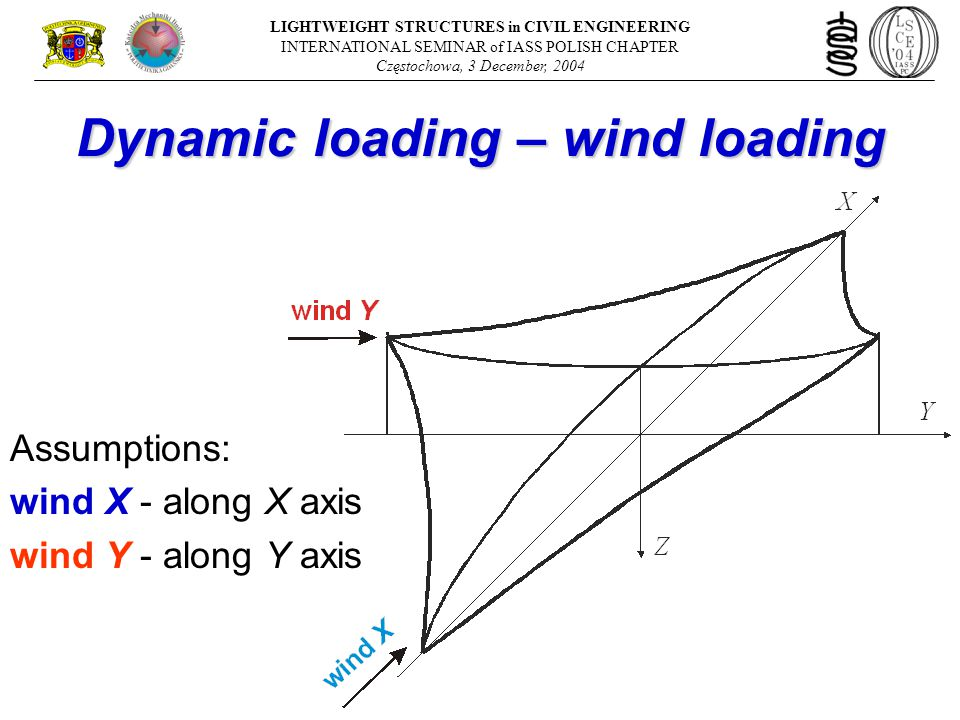 Assumptions: wind X - along X axis wind Y - along Y axis Dynamic loading – wind loading LIGHTWEIGHT STRUCTURES in CIVIL ENGINEERING INTERNATIONAL SEMI