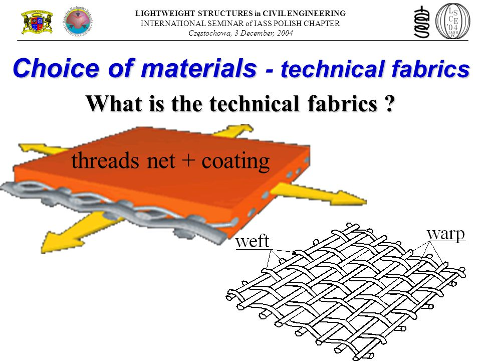 LIGHTWEIGHT STRUCTURES in CIVIL ENGINEERING INTERNATIONAL SEMINAR of IASS POLISH CHAPTER Częstochowa, 3 December, 2004 threads net + coating What is the technical fabrics .
