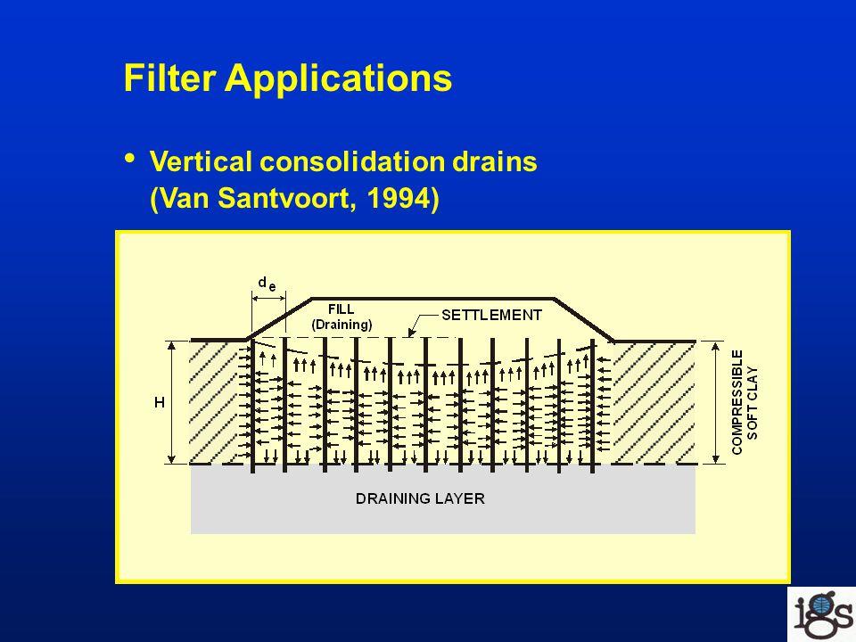 Filter Applications Vertical consolidation drains (Van Santvoort, 1994)