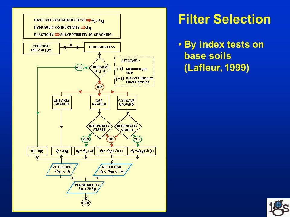 Filter Selection By index tests on base soils (Lafleur, 1999)