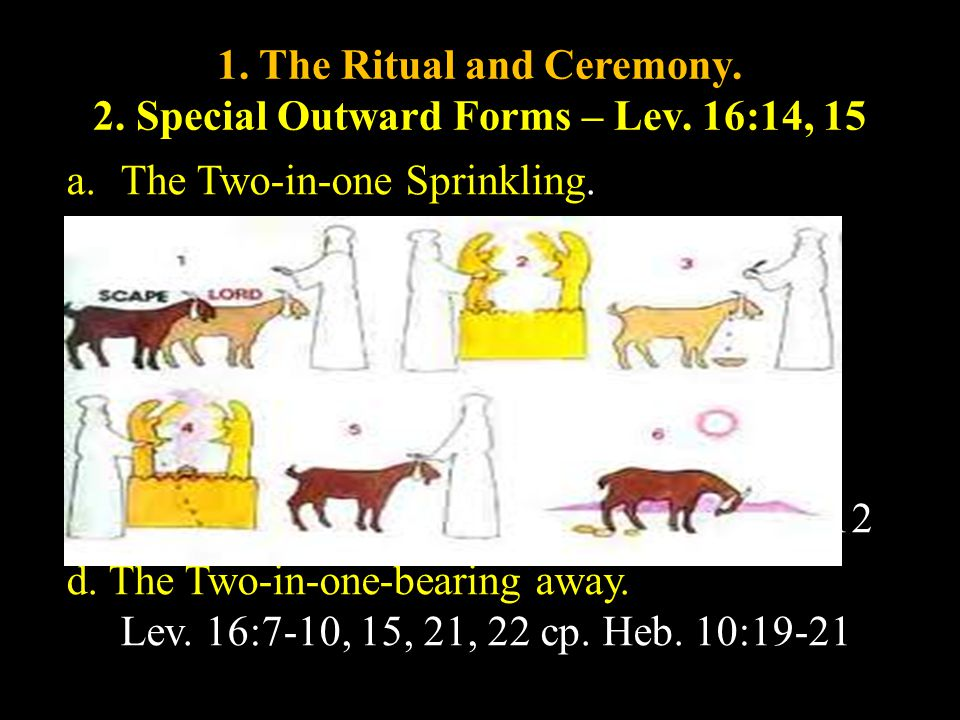1. The Ritual and Ceremony. 2. Special Outward Forms – Lev.