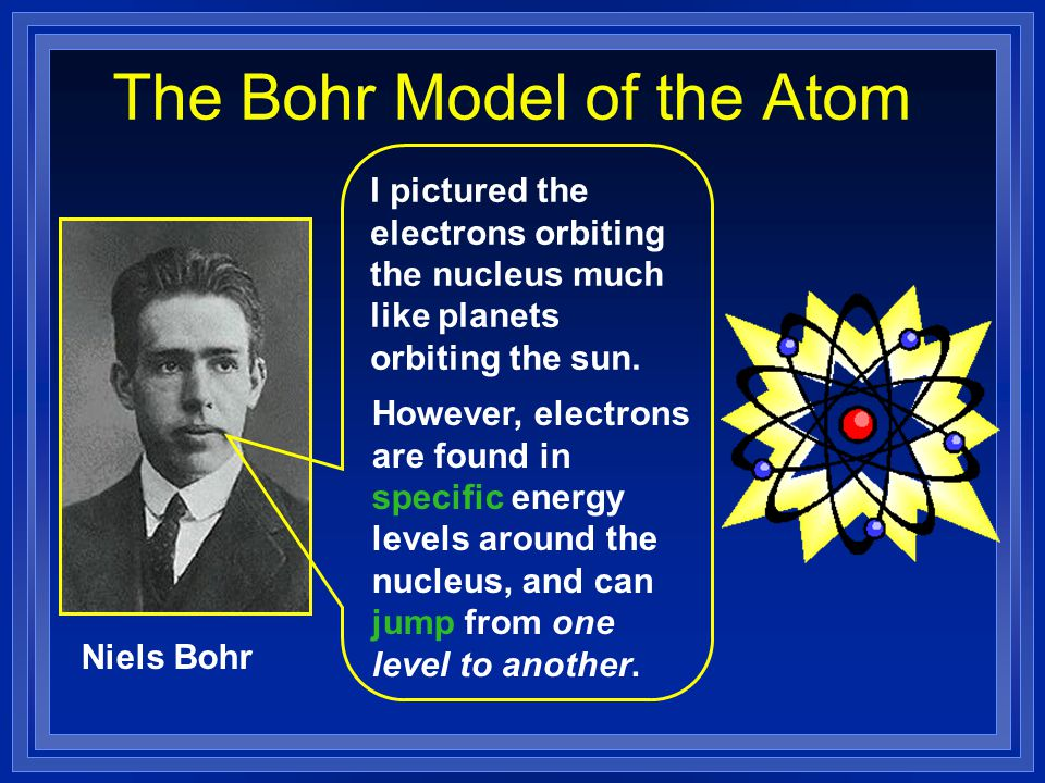 The Bohr Model of the Atom Niels Bohr I pictured the electrons orbiting the nucleus much like planets orbiting the sun. However, electrons are found i