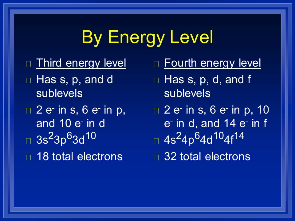 By Energy Level l Third energy level l Has s, p, and d sublevels l 2 e - in s, 6 e - in p, and 10 e - in d l 3s 2 3p 6 3d 10 l 18 total electrons l Fo