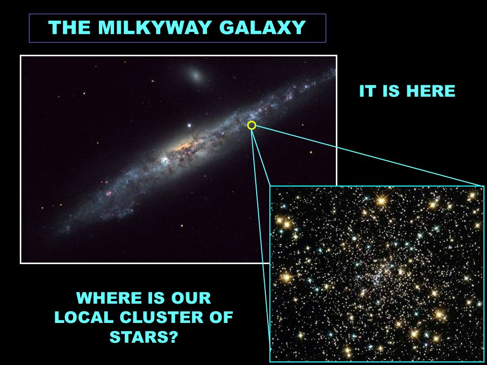 THE MILKYWAY GALAXY WHERE IS OUR LOCAL CLUSTER OF STARS IT IS HERE