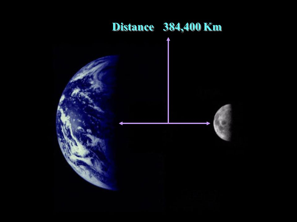 Distance 384,400 Km