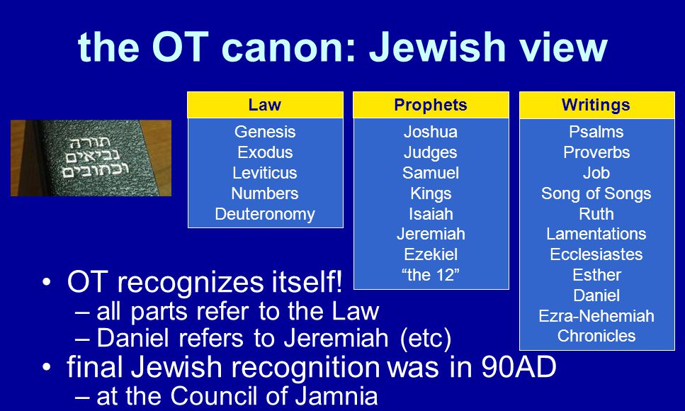 the OT canon: Jewish view OT recognizes itself.
