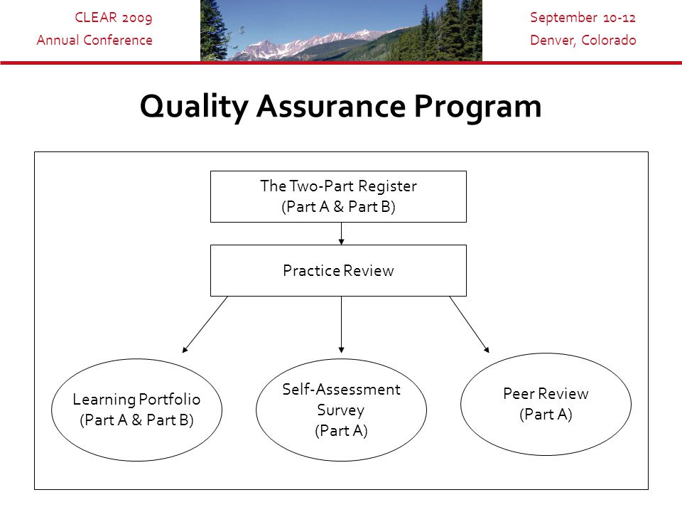 CLEAR 2009 Annual Conference September 10-12 Denver, Colorado Quality Assurance Program Self-Assessment Survey (Part A) Learning Portfolio (Part A & Part B) Peer Review (Part A) Practice Review The Two-Part Register (Part A & Part B)