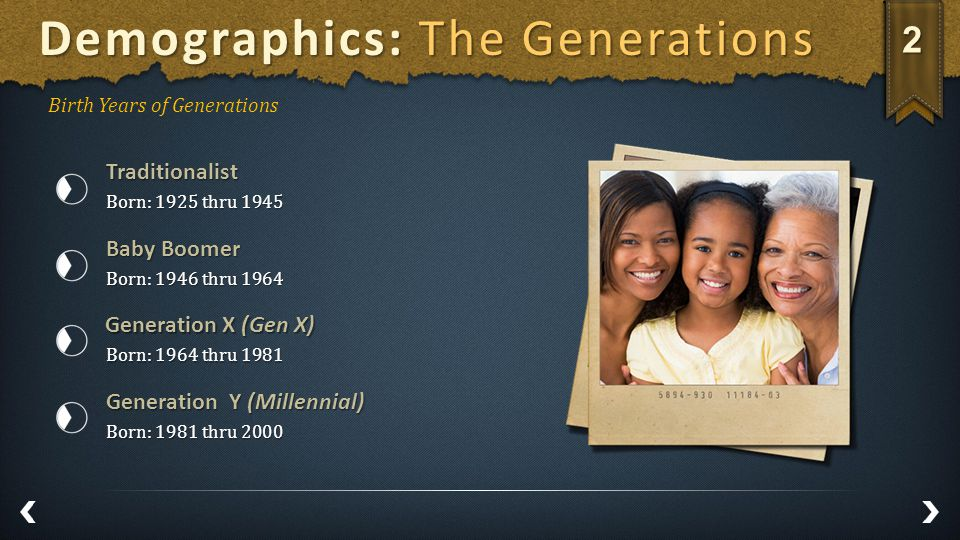 1 Demographics: The Generations Birth Years of Generations Born: 1925 thru 1945 Traditionalist Born: 1946 thru 1964 Baby Boomer Born: 1981 thru 2000 Generation Y (Millennial) Born: 1964 thru 1981 Generation X (Gen X) 2